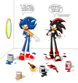 when shadow and sonic gets bored - shadow-the-hedgehog photo