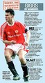 Giggs by numbers - manchester-united photo