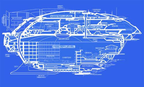 ship diseño