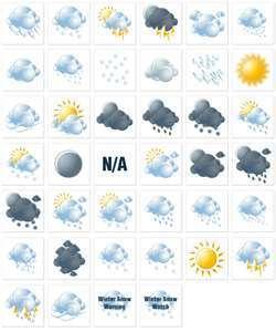 Bubble Weather icones