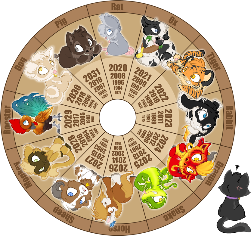 Fruits Basket and the Zodiac sisters images Chinese Zodiac HD ...