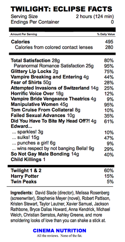 Eclipse Nutrition Facts