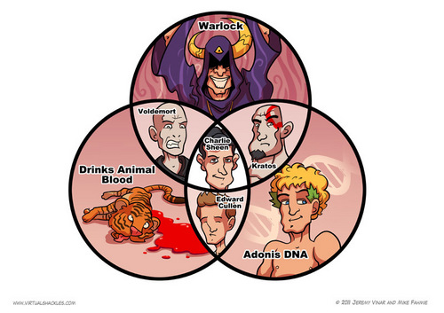 Harry Potter vs Twilight fond d'écran with animé called Venn Diagram