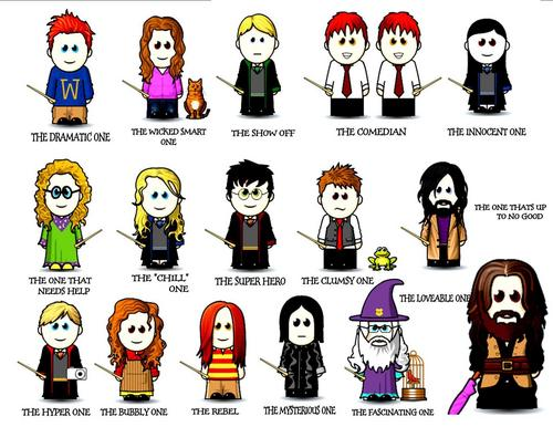 Harry Potter hình nền titled harry potter characters