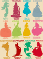 disney Princesses Zodiac Signs