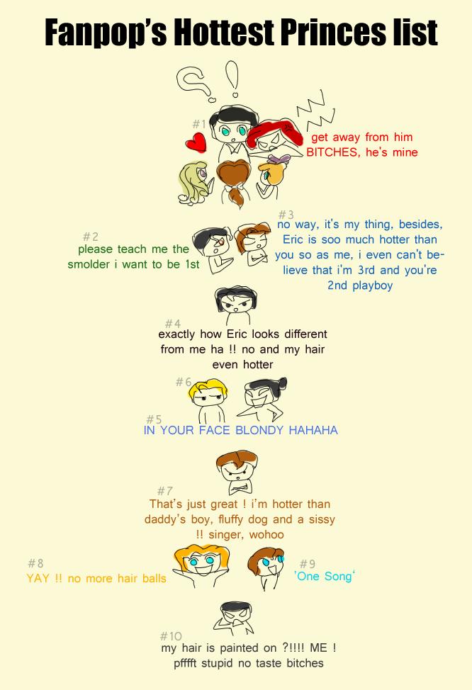 Fanpop's Hottest Princes 列表