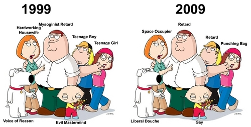 Family Guy - The Best montrer on TV!!