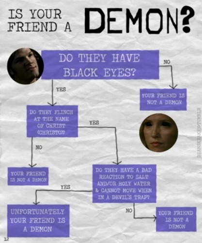 Is Your Friend A Demon