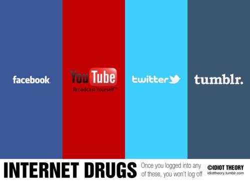 internet drugs
