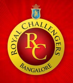 IPL team logos