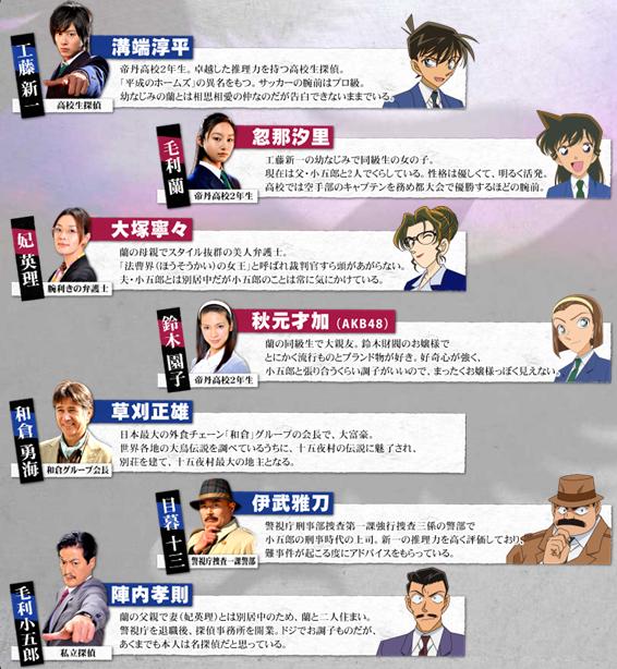 http://images4.fanpop.com/image/photos/20800000/conan-live-action-3-detective-conan-20800963-566-614.png