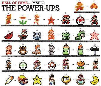 Super Mario Bros. wallpaper entitled Super Mario Power UP
