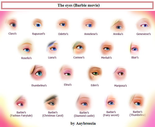 The eyes (Barbie movie)