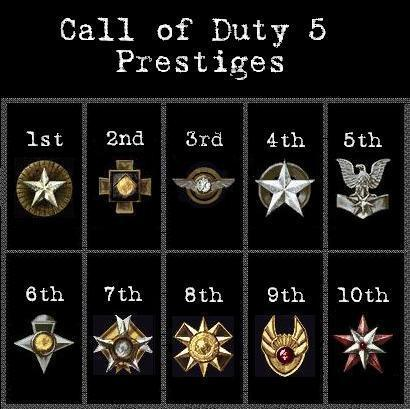 World At War Prestige