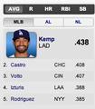 Go Kemp!