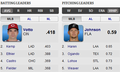 MLB Leaders 4/22 - baseball screencap