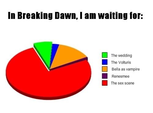in breaking dawn i'm waiting for..