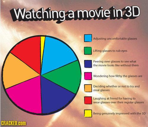 Watching Filem in 3D