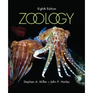 Zoology images ZOOLOGY wallpaper and background photos ...