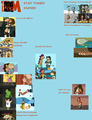 Really bad Total Drama Magazine - total-drama-island fan art
