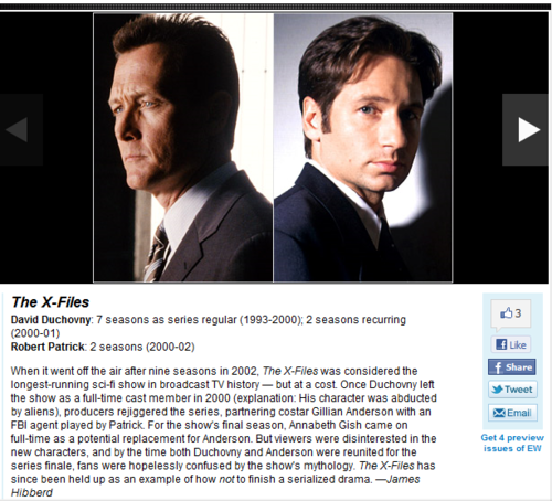 The X-Files wallpaper called 18 TV Shows That Replaced a Star