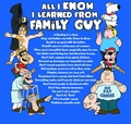 All I know I learned from Family Guy - family-guy photo