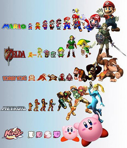 Nintendo wallpaper entitled Epic Characters - Evolution