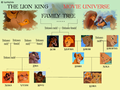 The Official Story Family Tree - the-lion-king fan art