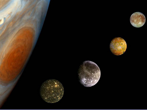 Jupiter with its moons