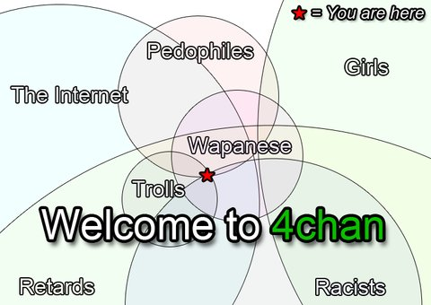 4chan map lol