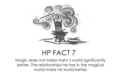 HP Facts