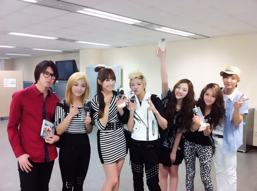 f(x) - f-x Photo