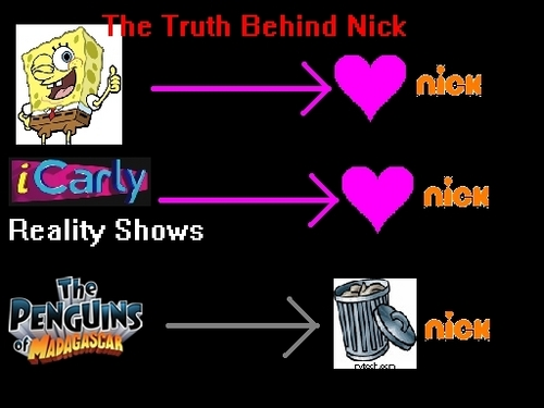 The Truth Behind Nick