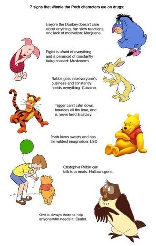 Walt Disney Characters & Drugs