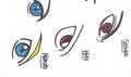 Anime Eyes - anime fan art