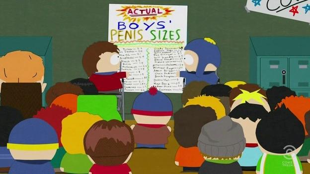 Actual Boys' Penis Sizes