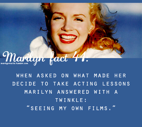 Marilyn Facts