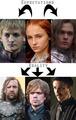 Sansa & her men