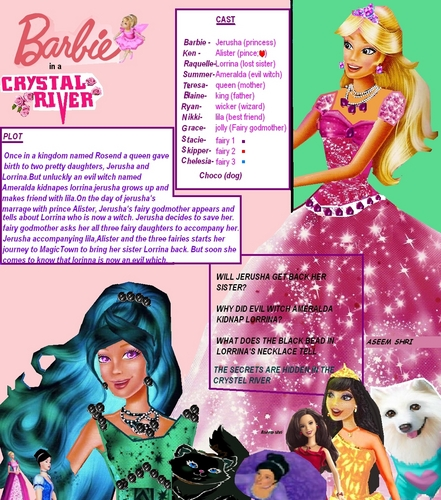 Barbie Movies wallpaper possibly with anime titled barbie next new latest movie
