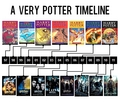 A Very Potter Timeline - harry-potter-vs-twilight photo