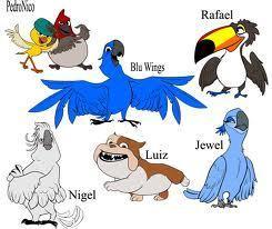 rio characters