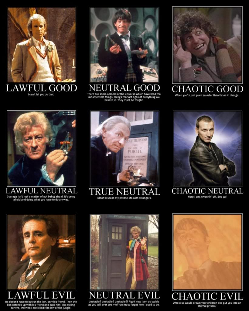 Good, Neutral, Evil Doctors ranks