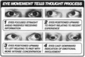 Eye Movement Tells Thought Process - psychology photo