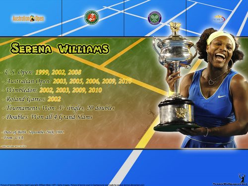 Serena Williams Titles
