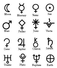 Zodiac - astrology Photo