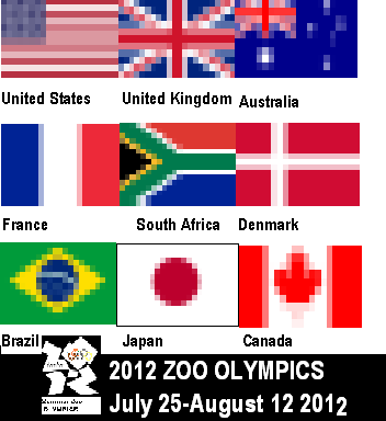 Contries Cometing In The Games