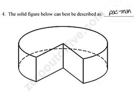 Funniest Exam jawapan