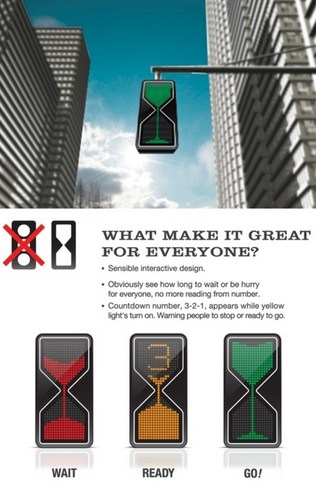 Wise Traffic Lights