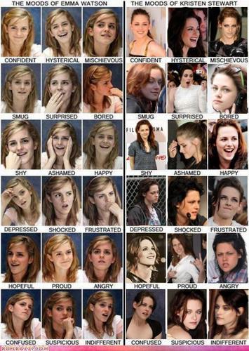 Kristen Stewart vs. Emma Watson wallpaper titled Emma and Kristen moods