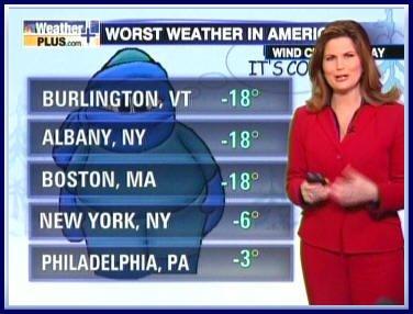 MSNBC Weather Forecast - (2007)